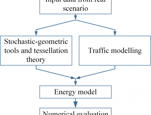 Energy-Efficiency Analysis of Cloud Radio Access Network in Heterogeneous 5G Networks