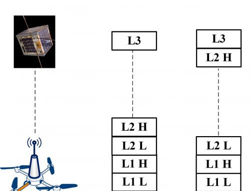 Pico Satellites for Cloud Radio Access Network