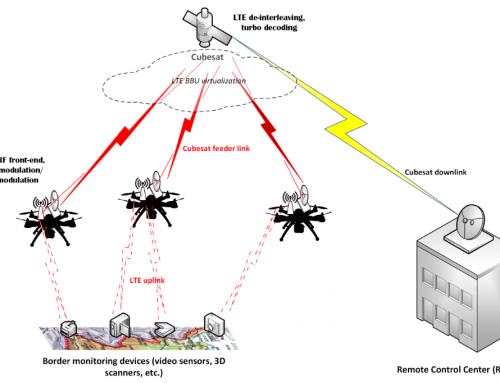 Virtual Baseband Unit Splitting Exploiting Small Satellite Platforms
