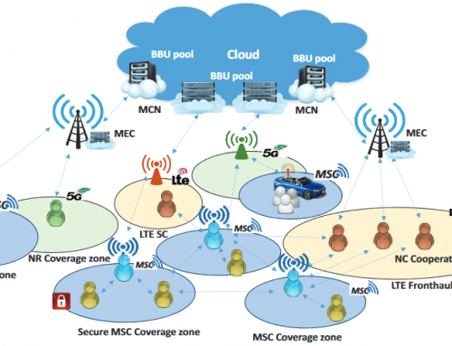 Secure Virtual Mobile Small Cells: A Stepping Stone Towards 6G