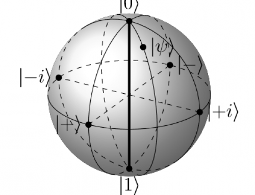 Integrating Quantum Simulation for Quantum-Enhanced Classical Network Emulation